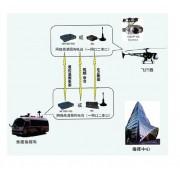 远距离、低延时网络高清图传、多路双向数传