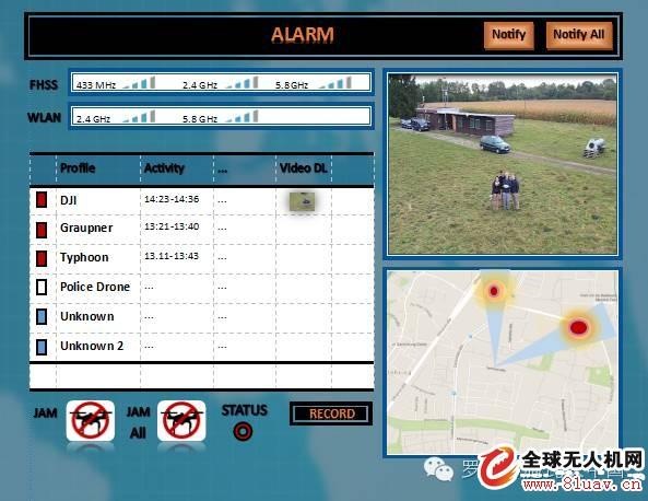 罗德与施瓦茨中国:无人机自动识别、定位和压制系统(二)
