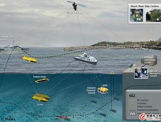 英国和法国发展未来无人扫雷航行器