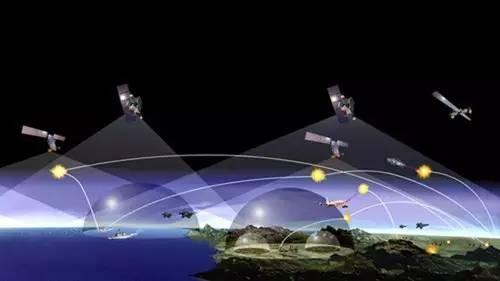 六大方向 知悉无人机的未来