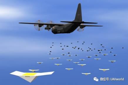 浅谈无人机蜂群在未来战争中的应用