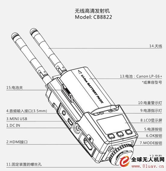 8822无线高清视频传输产品结构