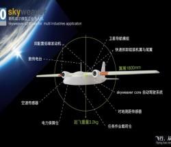 斯凯威尔固定翼无人机C210 电动
