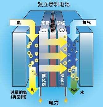 Jupiter-H2氢燃料电池无人机