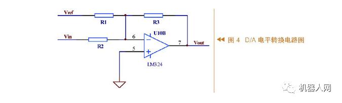 无人机飞行控制器电路设计及仿真实验结果