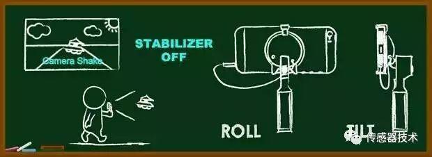 角速度传感器(陀螺仪)的应用场景