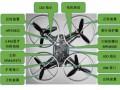 史上最成功的无人机DIY项目居然是……(附硬件框图+电路原理图+飞控流程图)