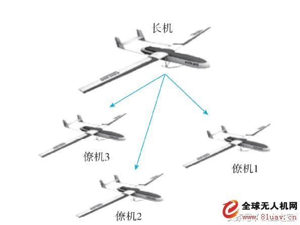 美轮美奂的多无人机编队表演是怎么导航的