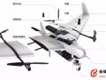 复合翼/固定翼无人机在公安行业的应用