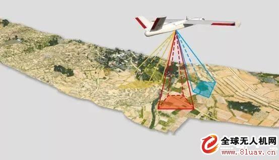 无人机航测应用领域有哪些你造吗?