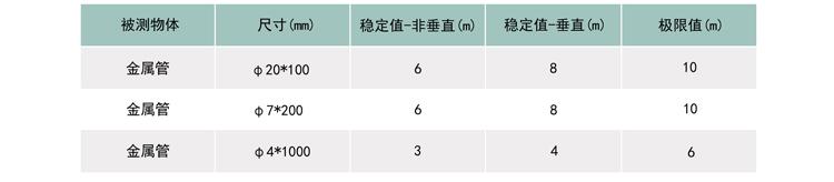 L系列实测参数表