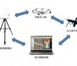 反制无人机 无人机雷达智能管控系统 诱捕无人机 迫降无人机