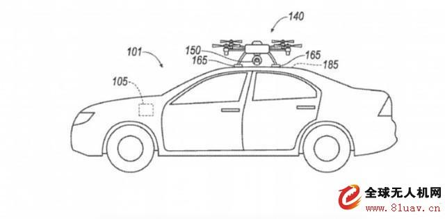 福特轿车与无人机的结合运用