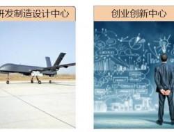 无人机全产业链招商引资手册