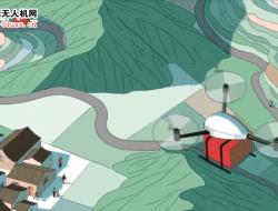 从村口小卖铺飞跃到无人机:电商这样改变中国农
