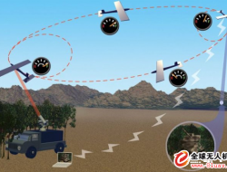 美陆军研发激光充电无人机 无限续航成为可能