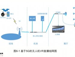5G无人机应用白皮书:9个案例帮你了解网联无人