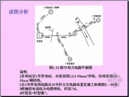 无人机电力线路规划