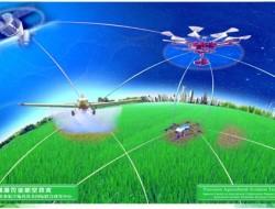 精准农业航空必将是未来农业航空发展趋势!