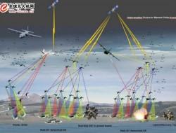 无人机蜂群压制防空系统的作战应用
